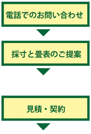 福井県越前市 藤井興産 ふじいたたみ 契約方法 見積もり方法