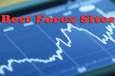 When was the forex market created