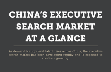 Executive-Search-Industry-China-Infographic-Preview