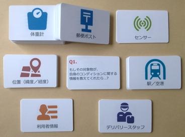 IoTビジネスアイディア発想カード