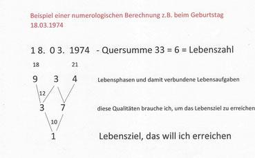 Nummerologie Beratung