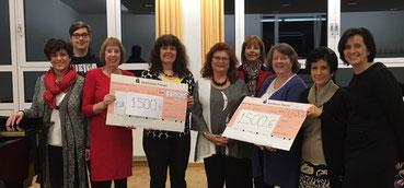 Soroptimist Club Passau, Spende, Musikschule Passau, Vereine Gemeinsam leben und lernen in Europa