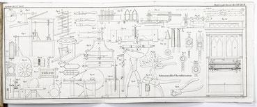 Kupfertalfel zu Adolph Poppe, Die Schwarzwälder Uhrenindustrie nach Ihrem Stand im Jahre 1838
