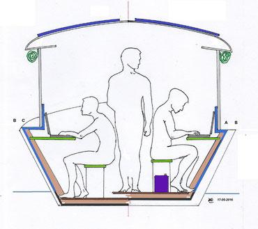 Mai 2016 : La cyberpirogue permettra d'accueillir deux rangées d'ordinateurs.