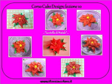 Corsi Cake Design Roma Sud : Programma Corso Livello 1 Colli Aniene - Ilovezucchero ...