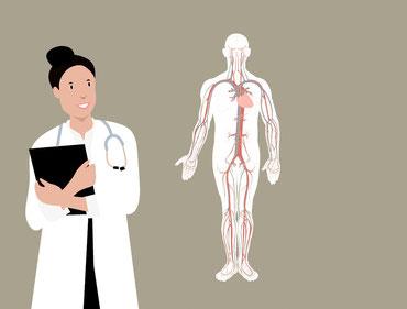 Inzwischen gibt es einige einfache Untersuchungen, welche dem Arzt oder auch dem Betroffenen selbst die Diagnostik im Rahmen des Leaky Gut Syndroms erleichtern.