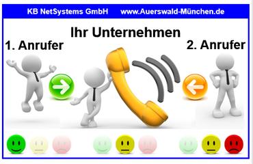 """5. Szenario - Das zentrale VMF-System (VoiceMail) nimmt das Gespräch """"NACH ZEIT"""" an"""