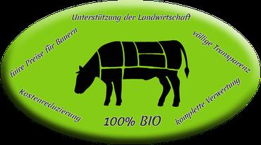 Mein BioRind | Vorteile des Auerochsen-Sharing