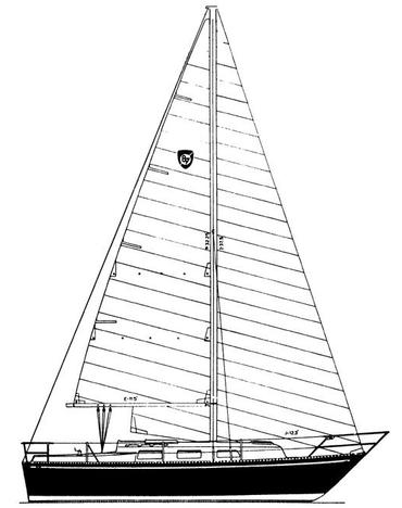 Columbia 8.7: Click Image To Englarge