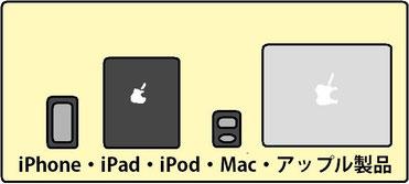 アップル製品の買取