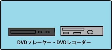 DVDプレーヤー、レコーダーの買取