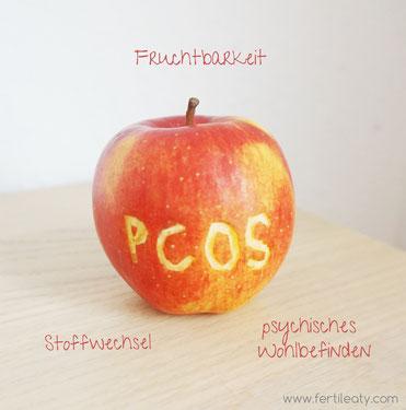 PCO Syndrom Psyche Wohlbefinden Depression Ängstlichkeit Insulinresistenz Übergewicht Hormone Zyklen Unfruchtbarkeit