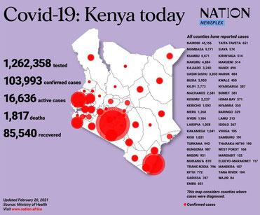 Covid-19.  Oggi in Kenya