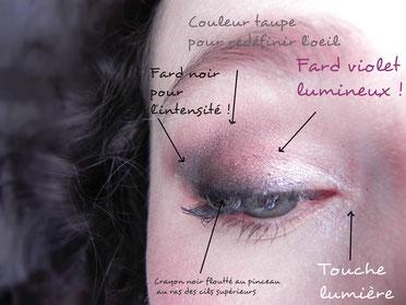 maquillage-violine-pour-les-yeux