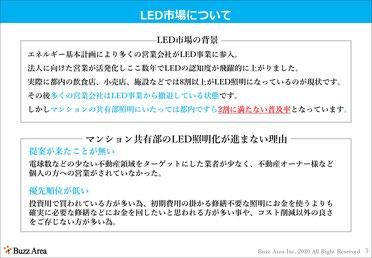 LED市場について