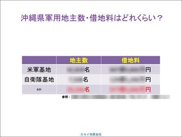 沖縄県軍用地主数・借地料はどれくらい?