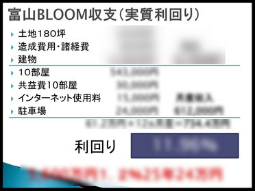 富山BLOOM収支(実質利回り)