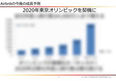 2020年東京オリンピックを契機に訪日外国人旅行者は4,000万人まで増える
