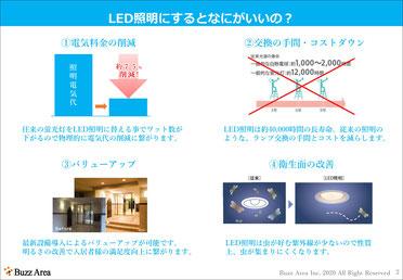 LED照明にするとなにがいいの?