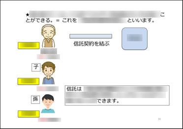 家族信託のスキームの図解
