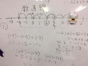 静岡市 駿河区 学習塾 塾 個別指導塾 数学 英語 社会