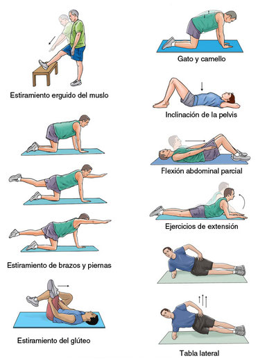 Ejemplo de ejercicios para movilizar y estabilizar zona lumbar