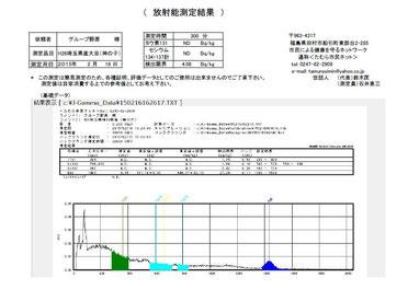 大豆の放射能検査結果(クリックして拡大)