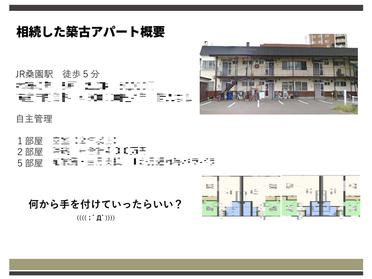 第二部 講師資料 相続した築古アパート概要