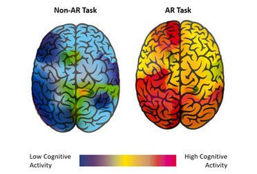 AR体験あるなしでの脳の働きの比較