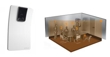 Met behulp van een optische sensor wordt behalve aanwezigheid op zich ook het aantal personen gedetecteerd (Bron: Steinel)
