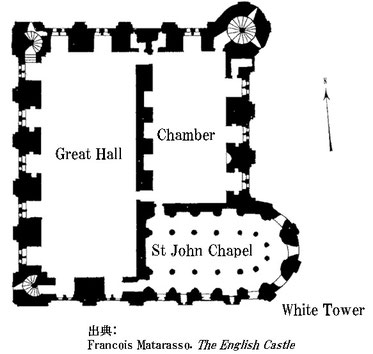 White Tower 詳細図