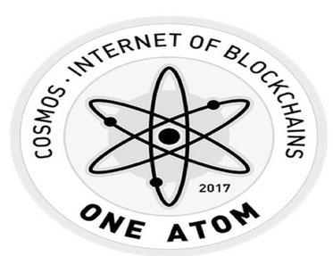 atom coin token prezzo grafico