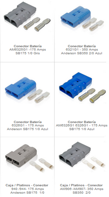 Conectores para batería partes refacciones montacargas mexico