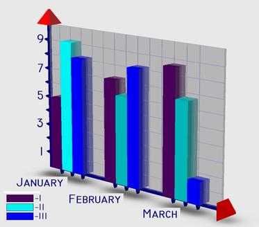 график, диаграмма