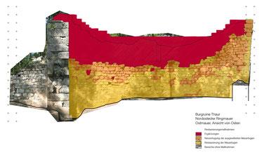 Ansicht östliche Ringmauer mit Eintragung Restaurierungsmaßnahmen