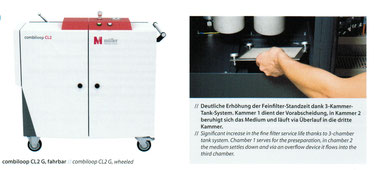 CL2G, Hochdruckeinheit, Hochdruckanlage
