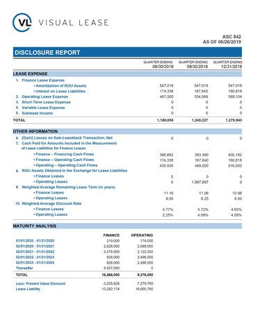 Product Image - Disclosure Report