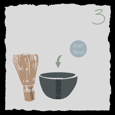 Zubehoer fuer die traditionelle Zubereitung von Matcha-Tee, wasser hinzufügen