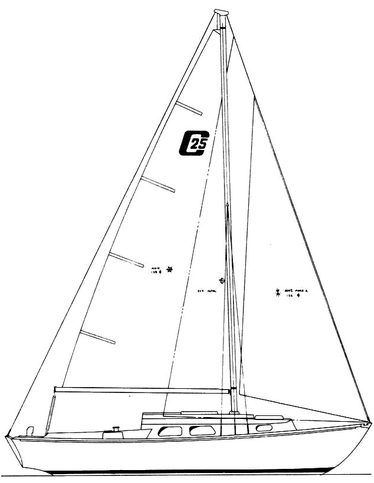 Cape Dory 25: Click Image To Enlarge