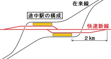 既存駅以外に在来線との接点を設け、乗り換えの便を考えた構造が望ましい。
