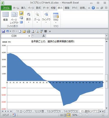 ライフプランシミュレーションソフト 生命保険4