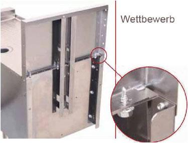 Ein Beispiel für die schlechte Verabeitung von Gastro Geräten.