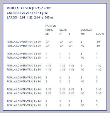 REJILLA LOUVER (TIRA) Z a 90° CON Y SIN COSTILLA TABLA DE ESPECIFICACIONES