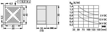 LAM 5 150 24 Fischer /フィッシャー 軸流ファン付 ヒートシンク