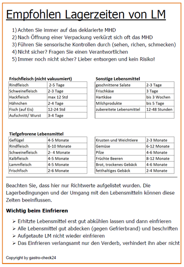 Empfohlene Lagerzeiten von Tiefkühlprodukten