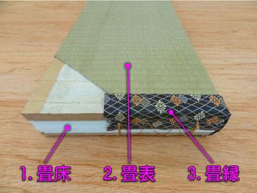 畳 構造 畳床 畳表 畳縁