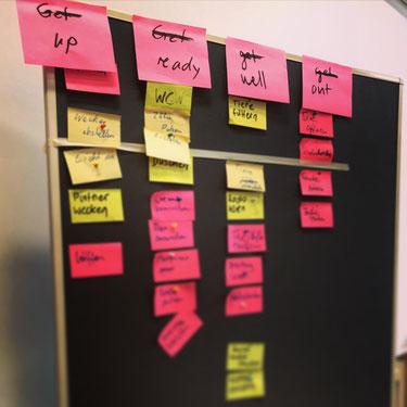 Einen kleinen Einblick in die Methodik der Iteration Zero erhielten die Teilnehmer_innen des Agile Breakfast in Bern dank einer praktischen Übung – beim Story Mapping.