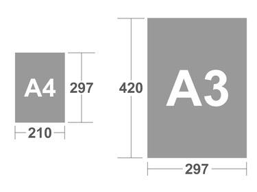 Tisch Rollup in DIN A3 oder DIN A4