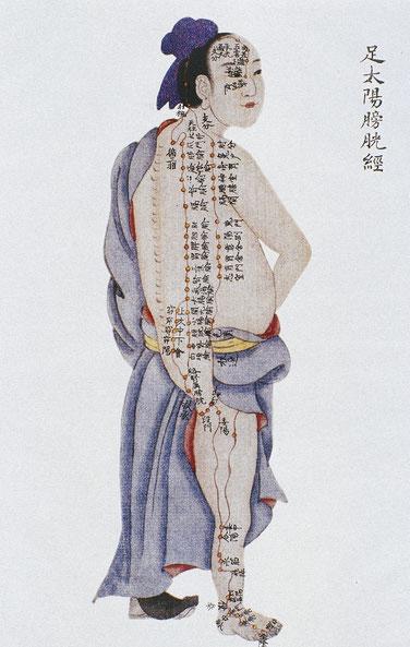 sciatique shiatsu médecine chinoise