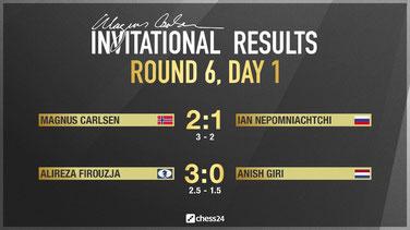 Ergebnisse Runde 6, Magnus Carlsen Invitational